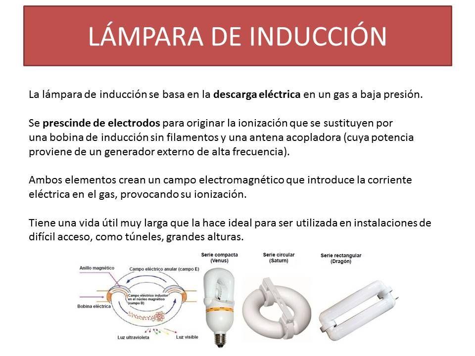 Características de la lámpara de inducción OTROS TIPOS DE