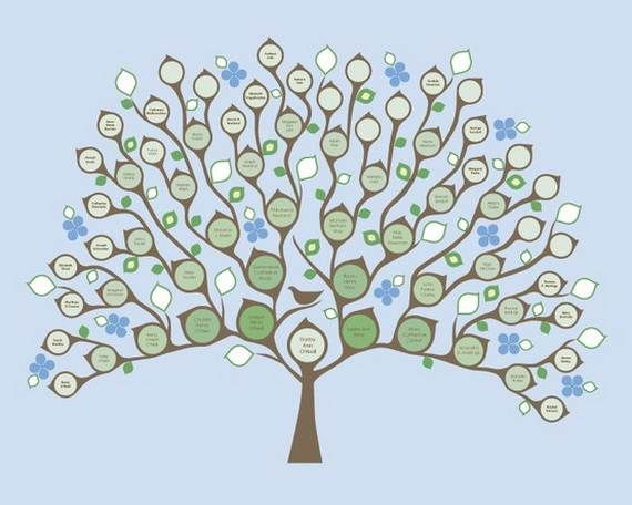 view these fun and creative family tree craft template ideas to help entertain your family on
