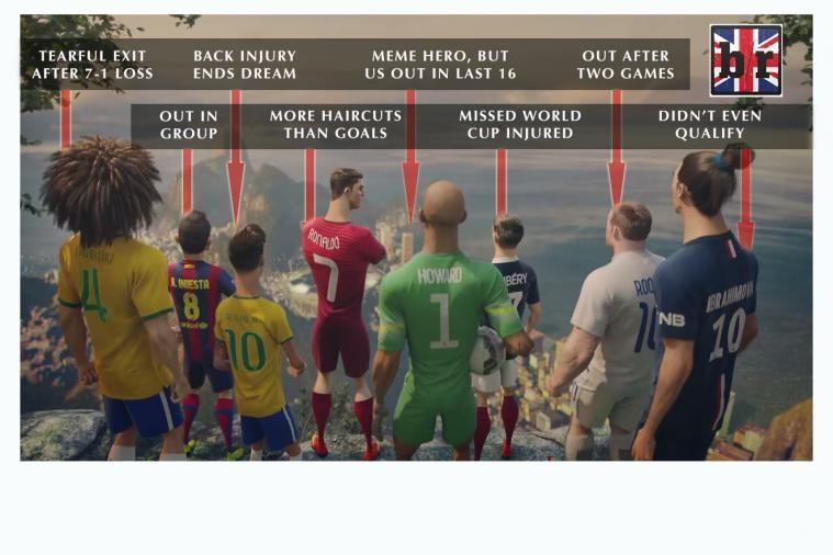 Saliente tonto Fonética  Stars of Nike's 2014 World Cup Advert Had a Pretty Tough Tournament | Nike  soccer, Soccer, Neymar jr