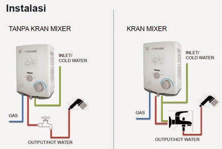 Harga Biaya Jasa Instalasi Water Heater Air Panas Dingin Hotel Rumah Sakit Motel Rumah Tinggal Gedu Mandi Kerajinan Tanah Liat Perlengkapan Kamar Mandi