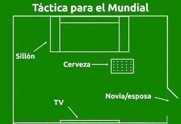 Táctica Mundialista.