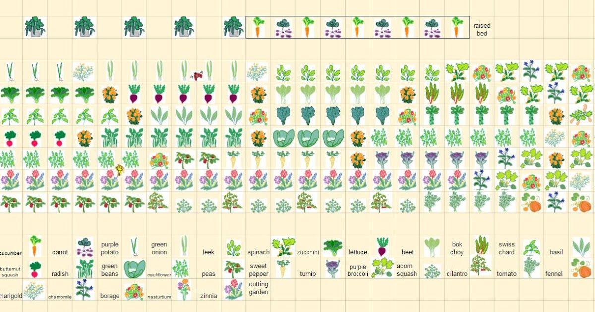 Google Spreadsheet Garden Planning Vegetable Planner Dusty Lane Blog Companion Planting