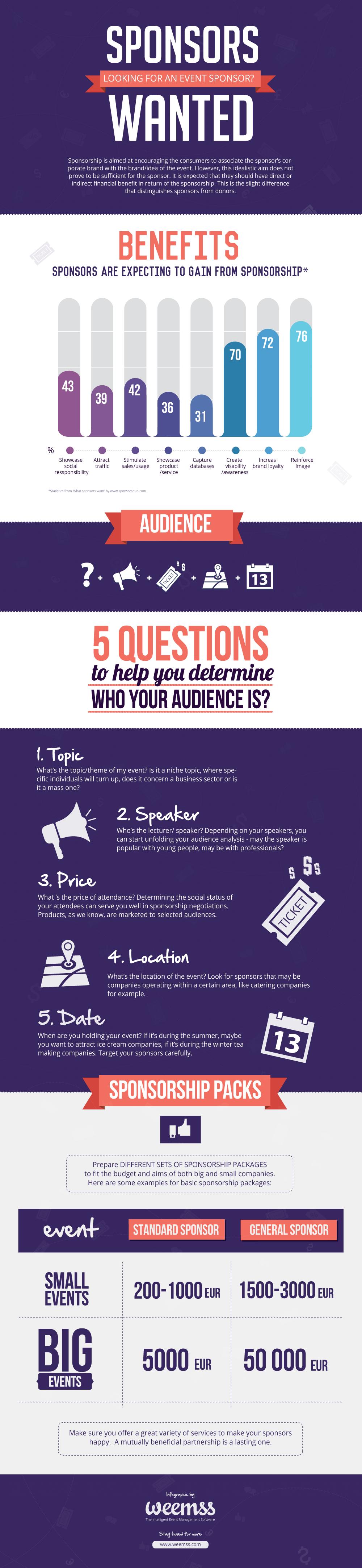 Sponsorship Guide How To Procure Sponsorships Infographic Event Sponsorship Sponsorship Program Sponsorship