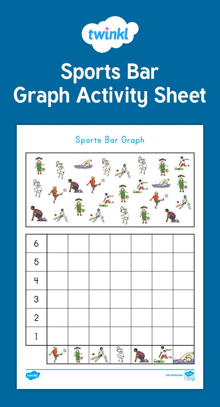 This Sports Bar Graph Activity Will Engage Students Of Varying Levels As They Count The Sports Balls And Color Bar Graphs Activities Bar Graphs Math Activities [ 1358 x 735 Pixel ]