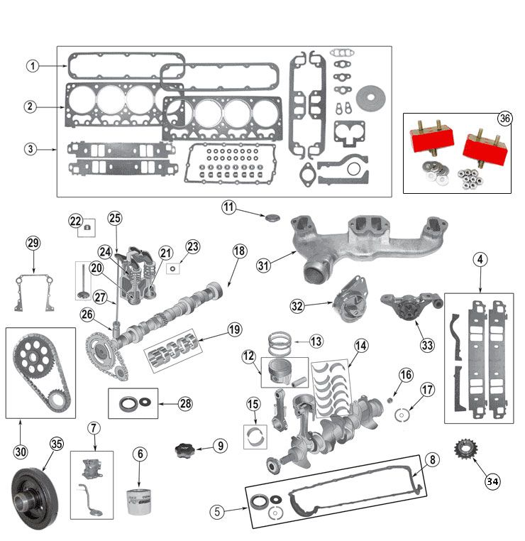 Chrysler V-8 5.2 (318) 5.9 (360) Engine Parts for Grand