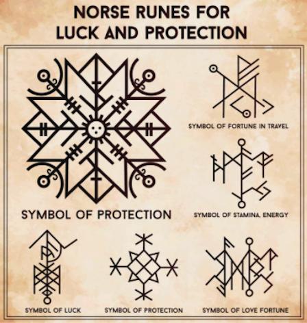 Viking Runes Vikingsymbols In 2020 Norse Symbols Rune Tattoo Norse Runes