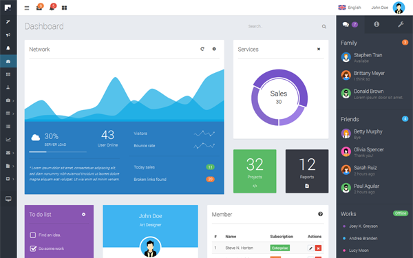 Nifty - Responsive Admin Template | Web Templates Bootstrap ...