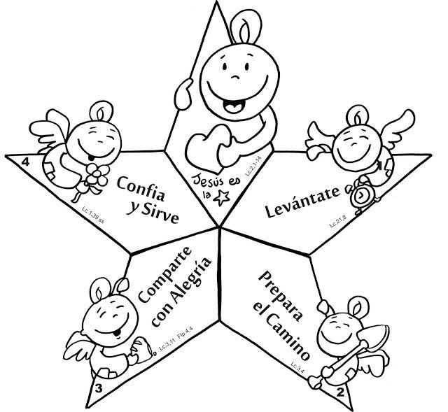 La Catequesis: Guía de Catequesis para Taller de Adviento de FANO ...