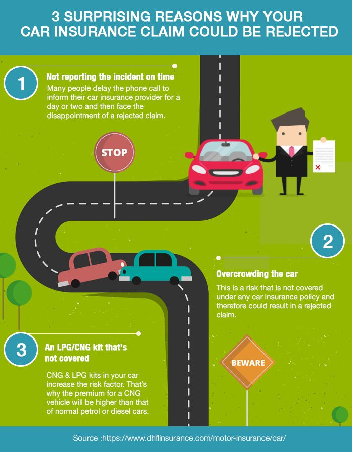 3 Surprising Reasons Why Your Car Insurance Claim Could Be Rejected Car Insurance Claim Car Insurance Car Insurance Online