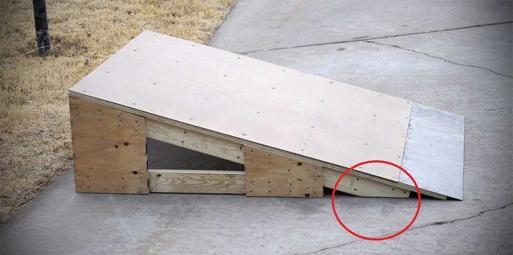 A planning guide for making temporary wheelchair ramp