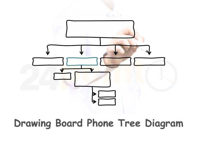 Editable Powerpoint Template  Drawing Board Phone Tree Diagram