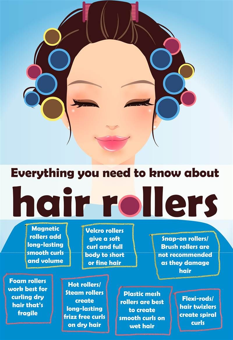 The 25 Best Best Curlers Ideas On Pinterest Curlers For