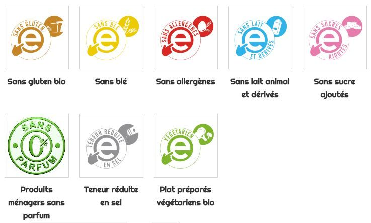 cd2afd340eb Découvrez Ecolibio