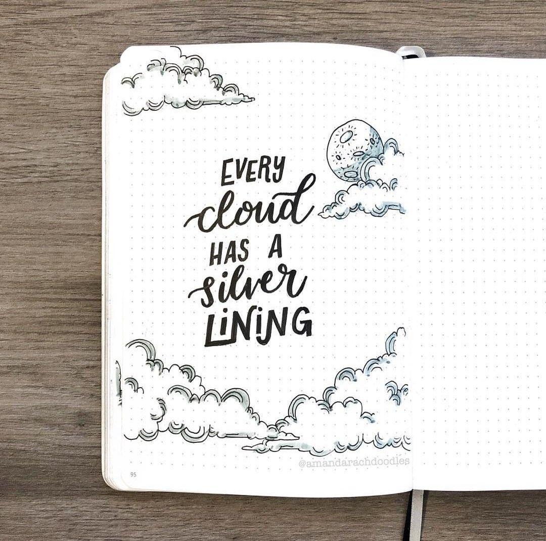 Pin by Phương Anh Đỗ Trần on Bullet Journal in 2020