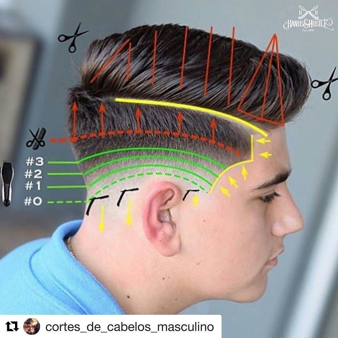 Boy hairstyle new cutting pin by kleuder leão on cortes de cabelo  pinterest  haircuts hair