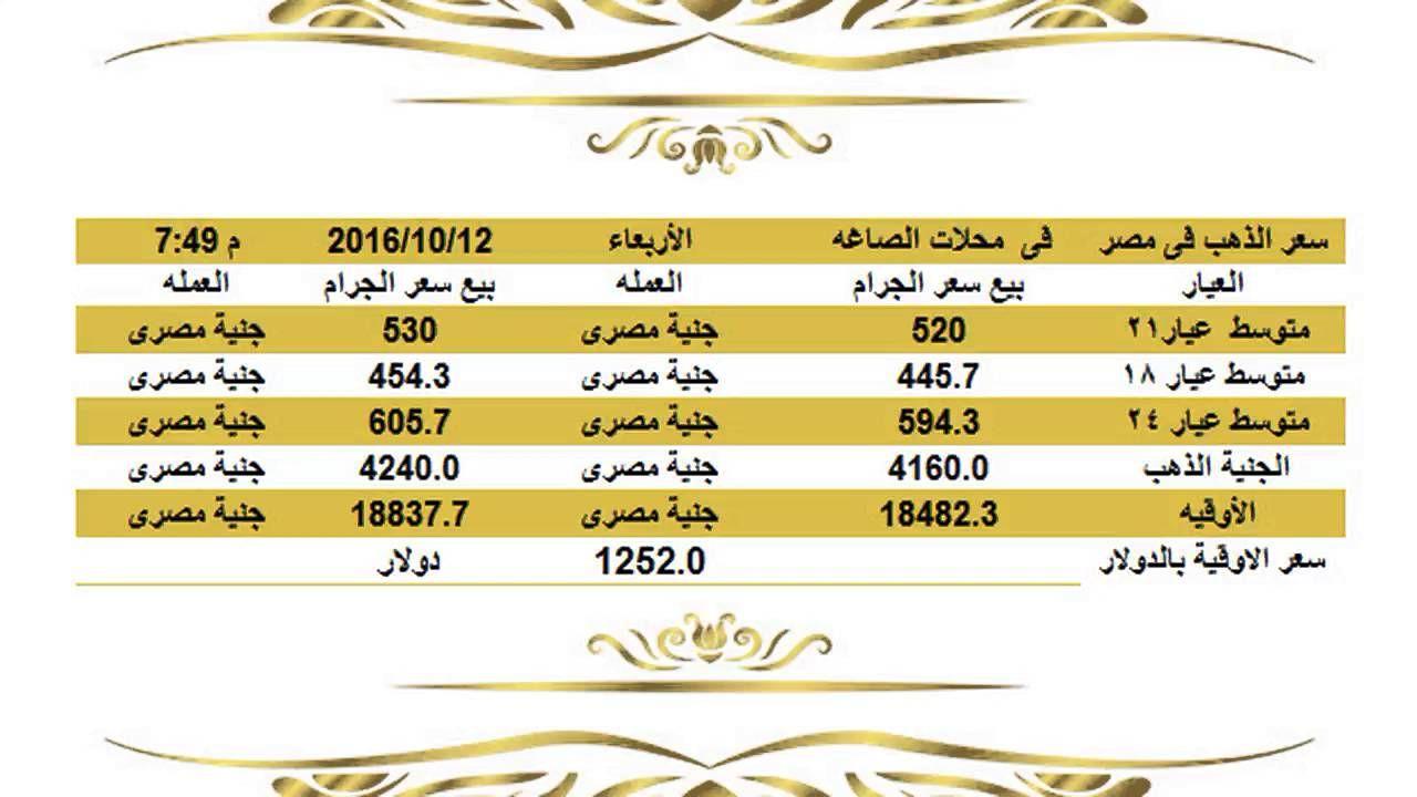 برجاء كومنت او لايك أو شير ليصلكم منا تحديث الاسعار لحظيا سعر الذهب فى مصر فى محلات الصاغه الاربعاء 12 Jye Gold Rate Bula