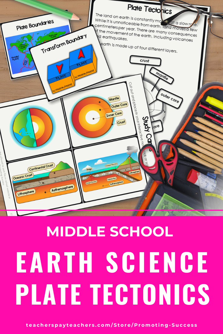 Plate Tectonics Middle School Activity Worksheets for Teaching Kids 4th -  5th Grade   Plate tectonics middle school [ 1102 x 735 Pixel ]