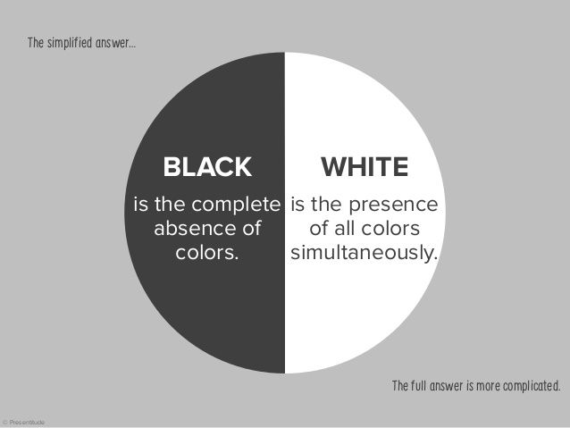Presenude Is The Complete Absence Of Colors Presence All Simultaneously Black White Simplified