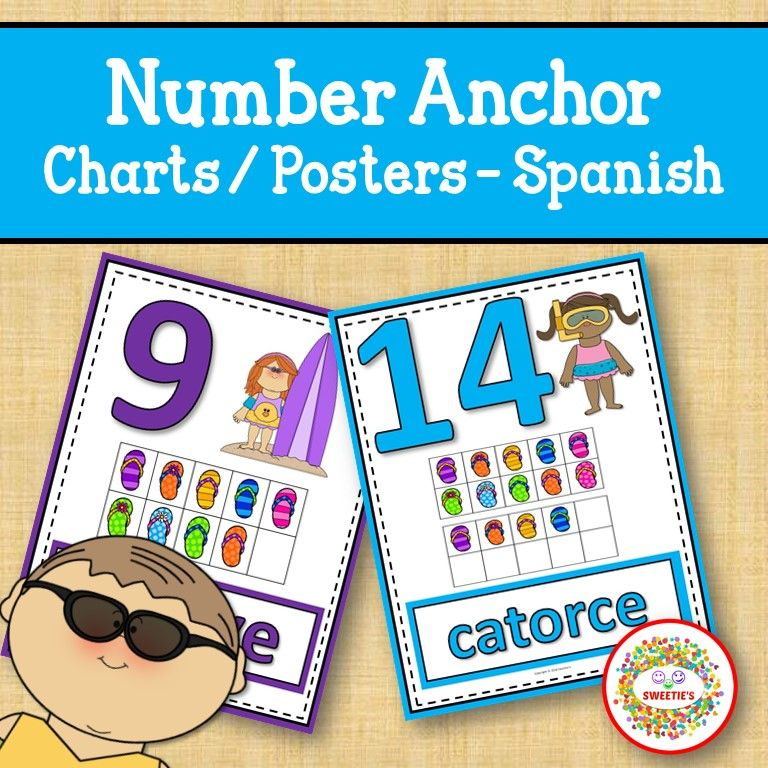 Number anchor charts 0 to 20 with ten frames summer