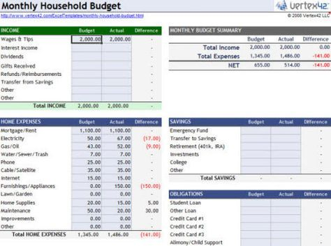 Useful Microsoft Word  Microsoft Excel Templates Microsoft word