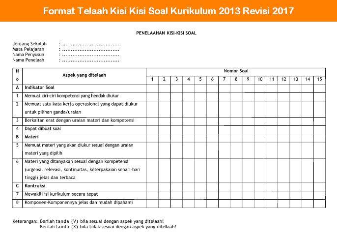 Berikut Ini Format Telah Kisi Kisi Soal Kurikulum 2013 Revisi 2017 Dengan Menggunakan Aspek Indikator Soal Materi Dan Konstruksi Education Study Dina