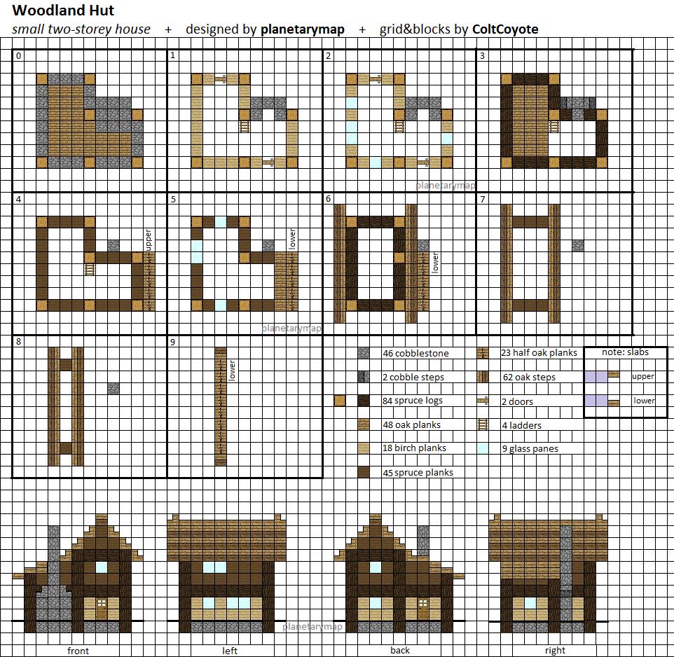 Woodland hut small minecraft house blueprint by planetarymap arquitectura edificios creaciones also rh co pinterest