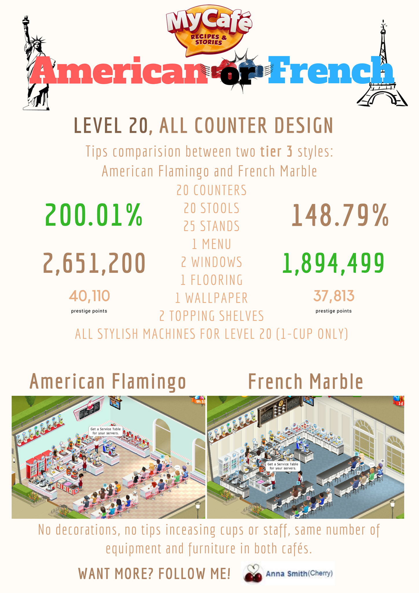 My Cafe Design American Or French Style Comparison Mycafe Mycafedesign