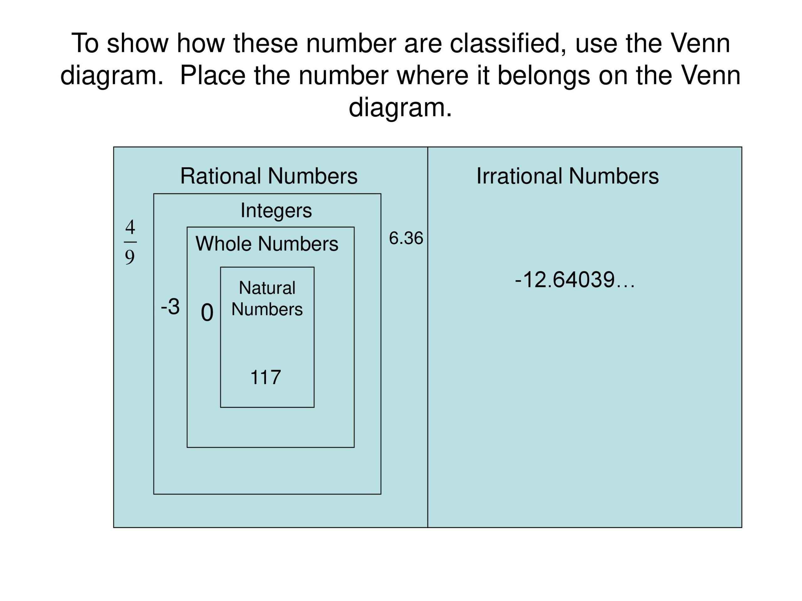 Classify Real Numbers Worksheet Venn Diagram For Real