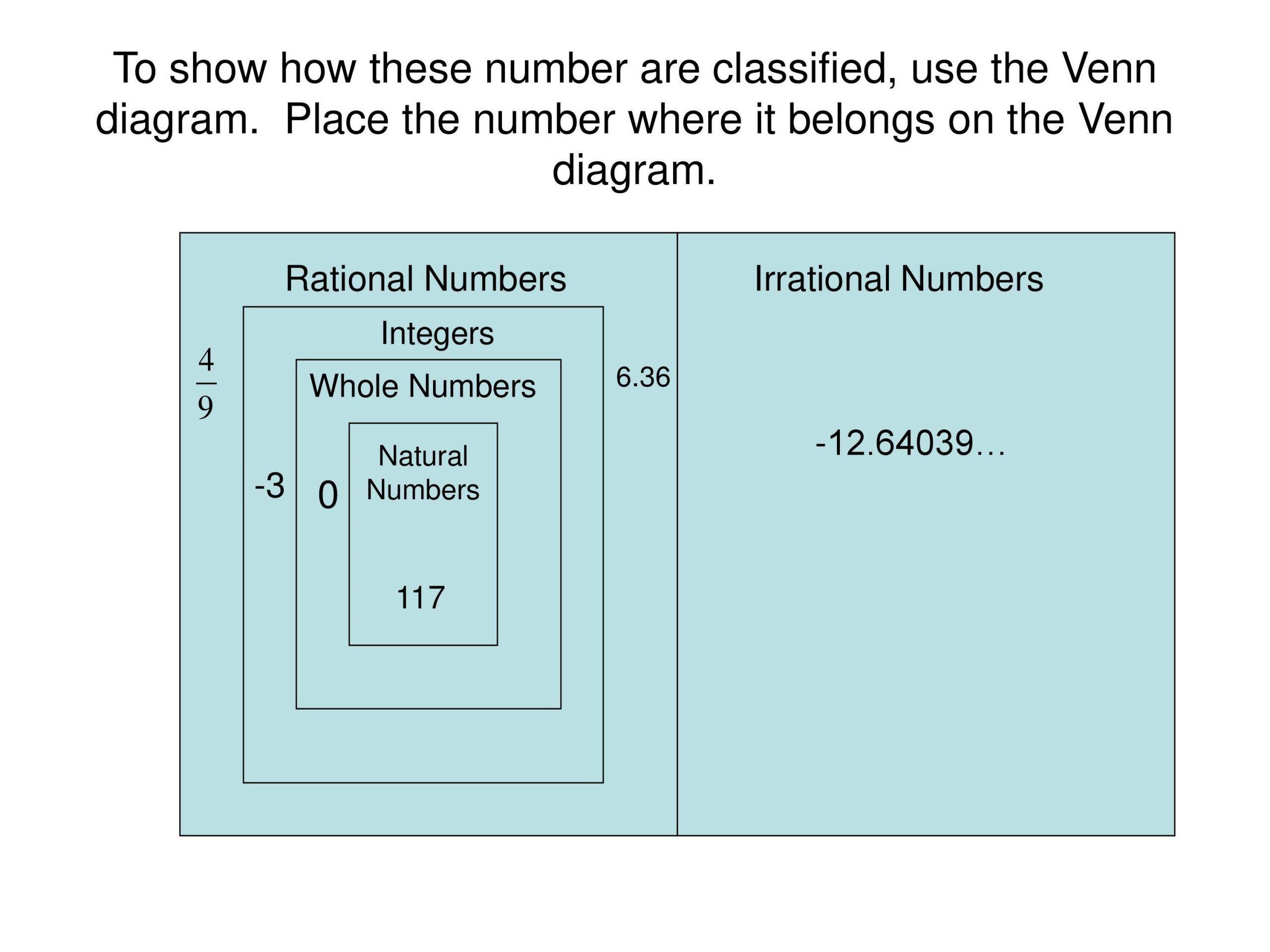 Classify Real Numbers Worksheet Venn Diagram For Real