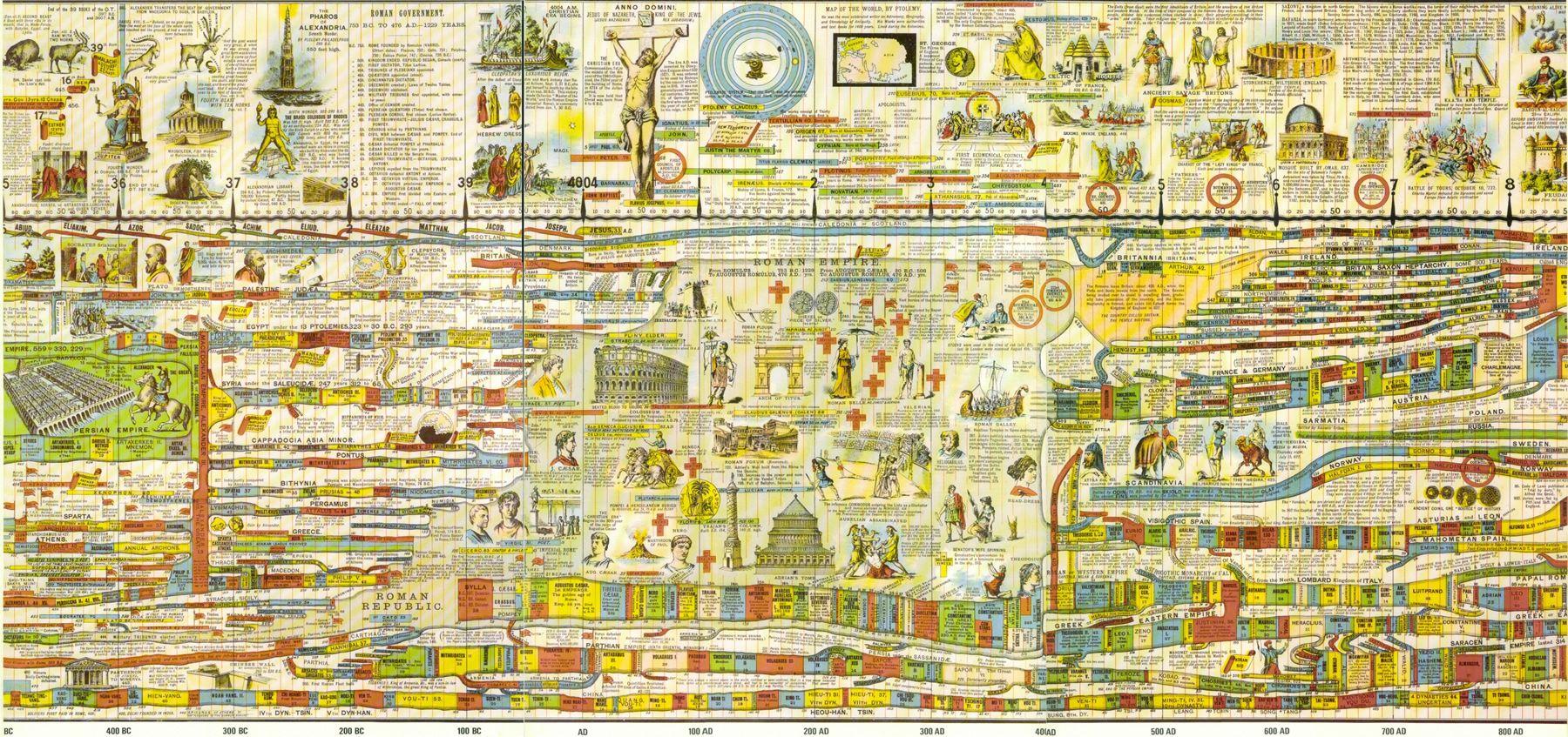 Wall Chart 4