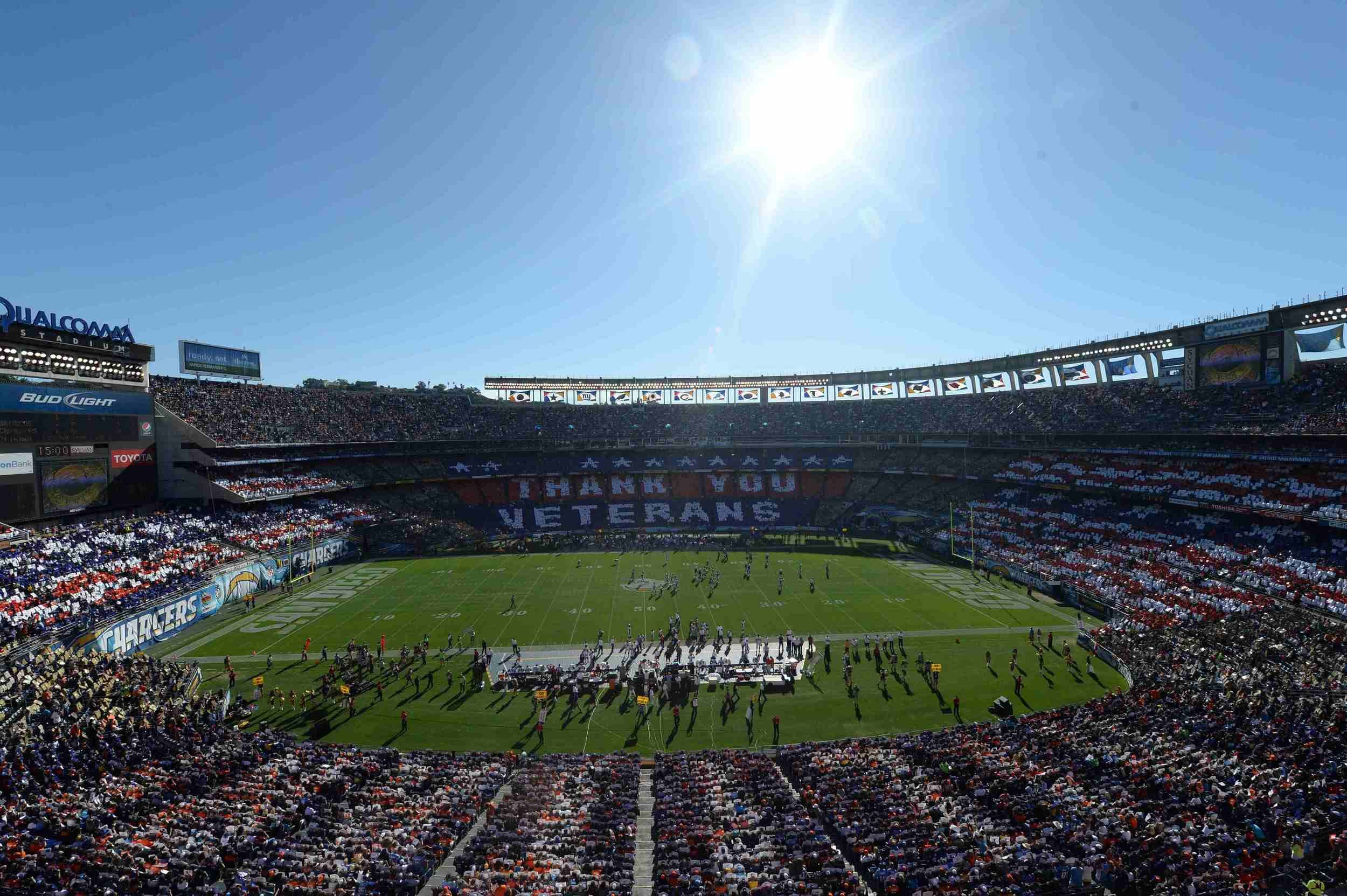 Ranking The Best And Worst Nfl Stadiums Which One Tops The List