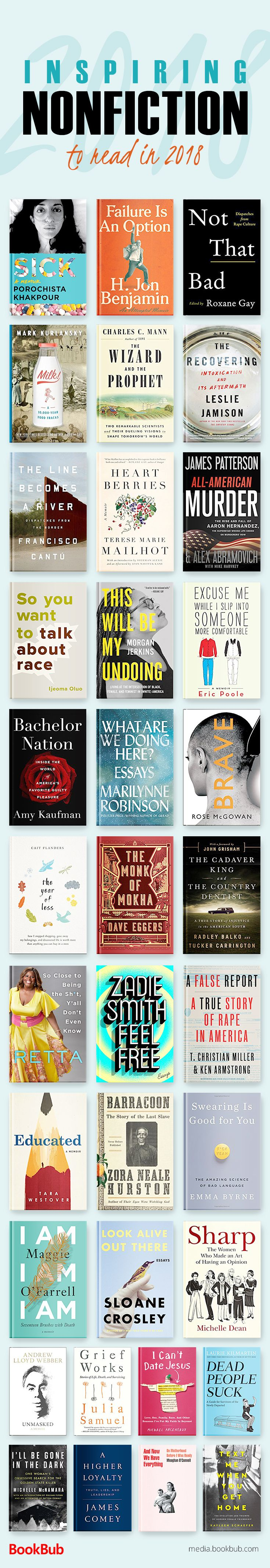 35 HighlyAnticipated Nonfiction Books Coming in 2018 is part of Nonfiction books, Inspirational books, Books to read, Books to read 2018, Book club books, Books 2018 - These new books feature subjects spanning from coping with grief to the virtues of swearing to living with chronic illness