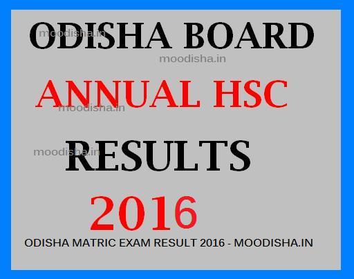 Pin by moodisha on Odisha | Exam results, University result