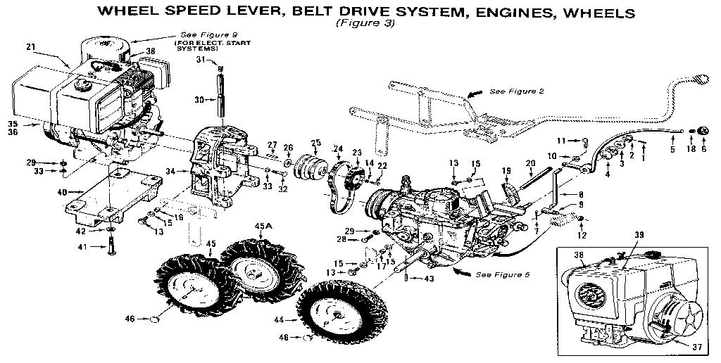 Image result for troy bilt horse tiller parts (With images