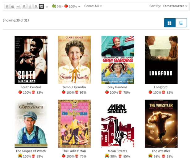 A Rotten Tomatoes list of certified fresh movies by