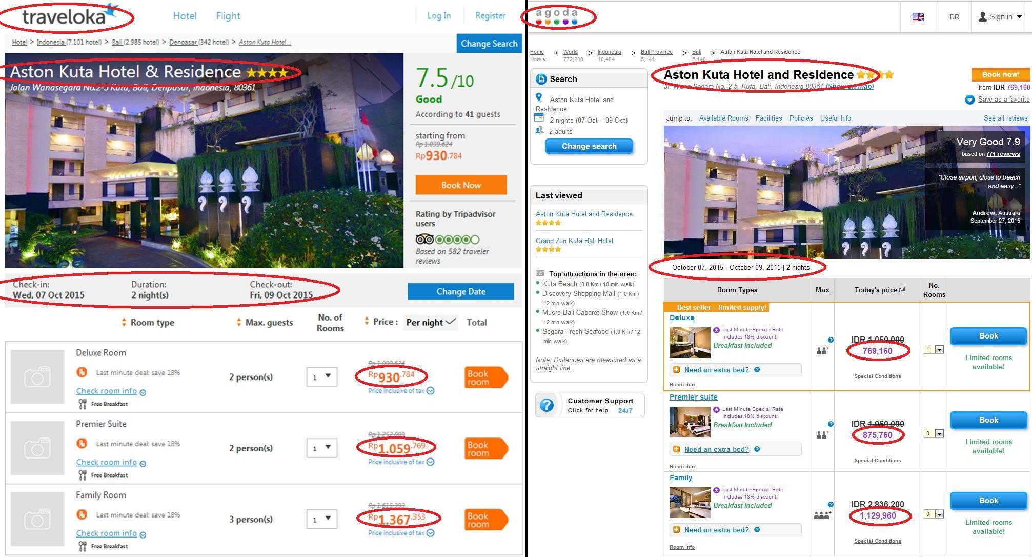 Perbandingan Harga Booking Tiket Aston Kuta Hotel Residence Di Traveloka Dan Agoda