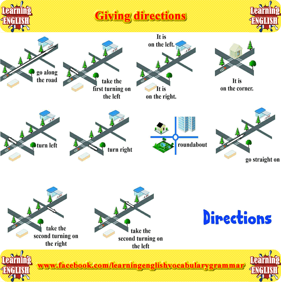 Giving and asking directions in English PDF | Ingles