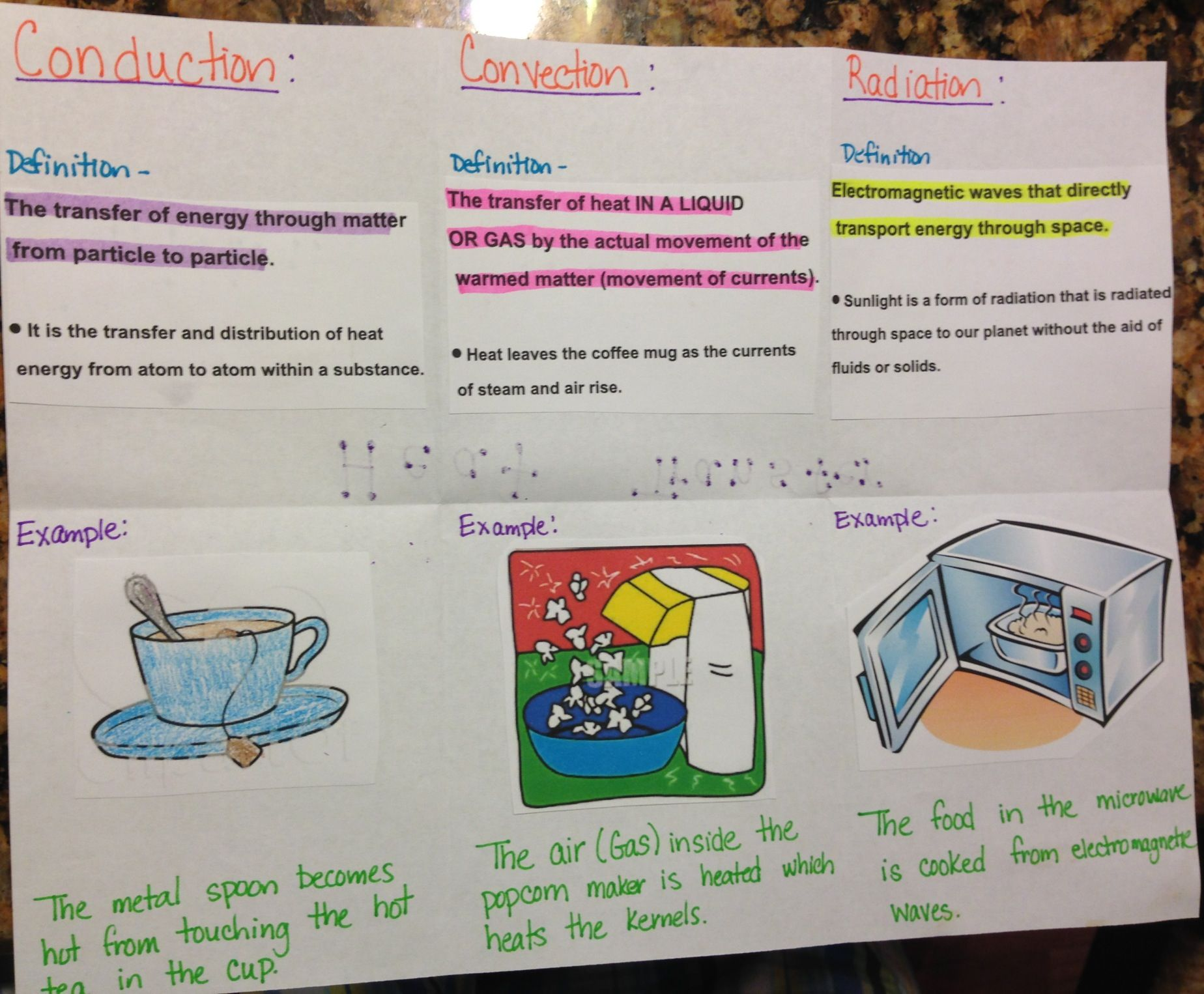 Heat Transfer Foldable   5th grade science [ 1526 x 1848 Pixel ]