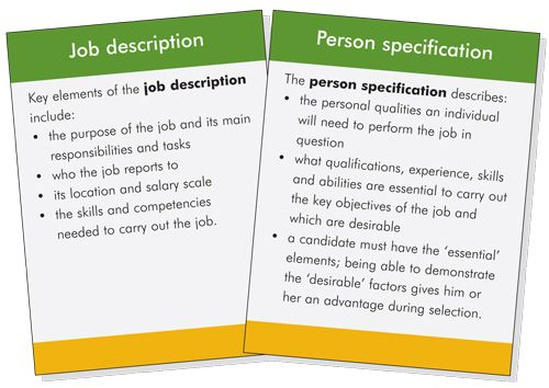 JOB DESCRIPTION Business owners and managers must be able to - human resource management job description