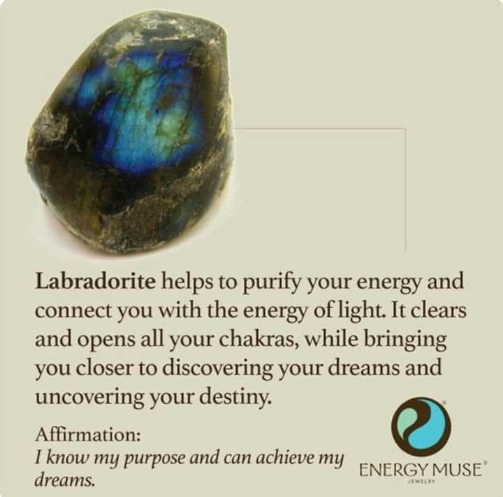 Life Quotes Best 377 Motivational Inspirational Quotes For Success 115 Energy Crystals Energy Muse Healing Stones