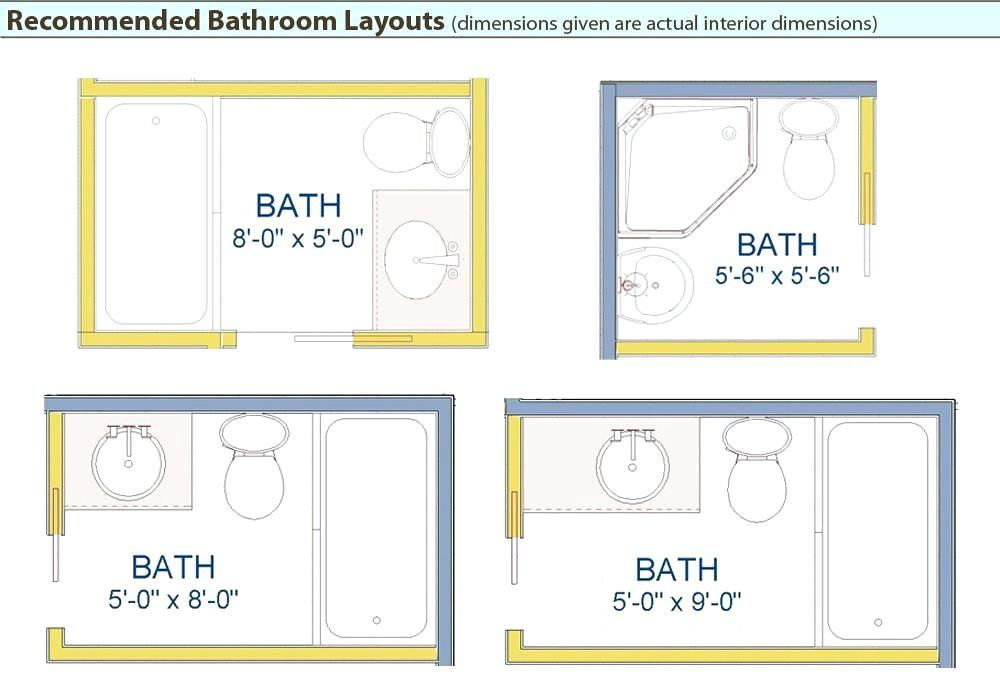 Image Result For Dimensions Of A 3 4 Bathroom With Images