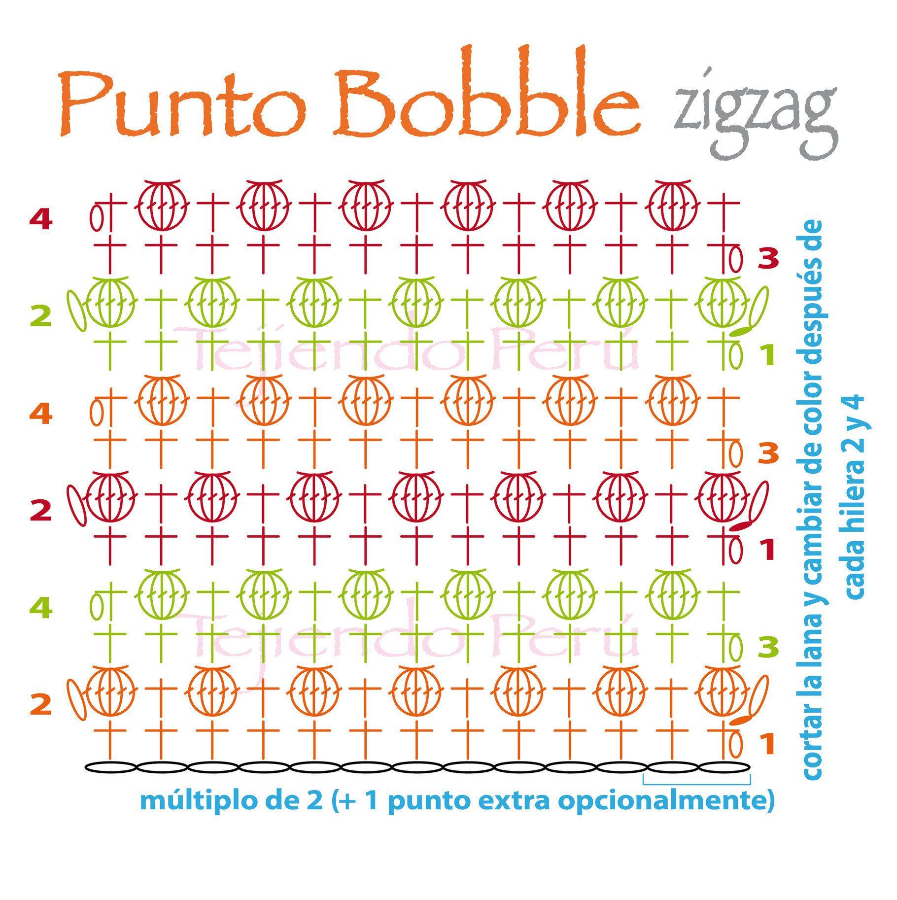Punto bobble en zigzag tejido a crochet (crochet bobble stitch ...