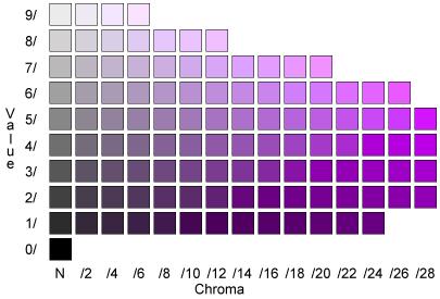 Purple Paint Samples Mun Color System