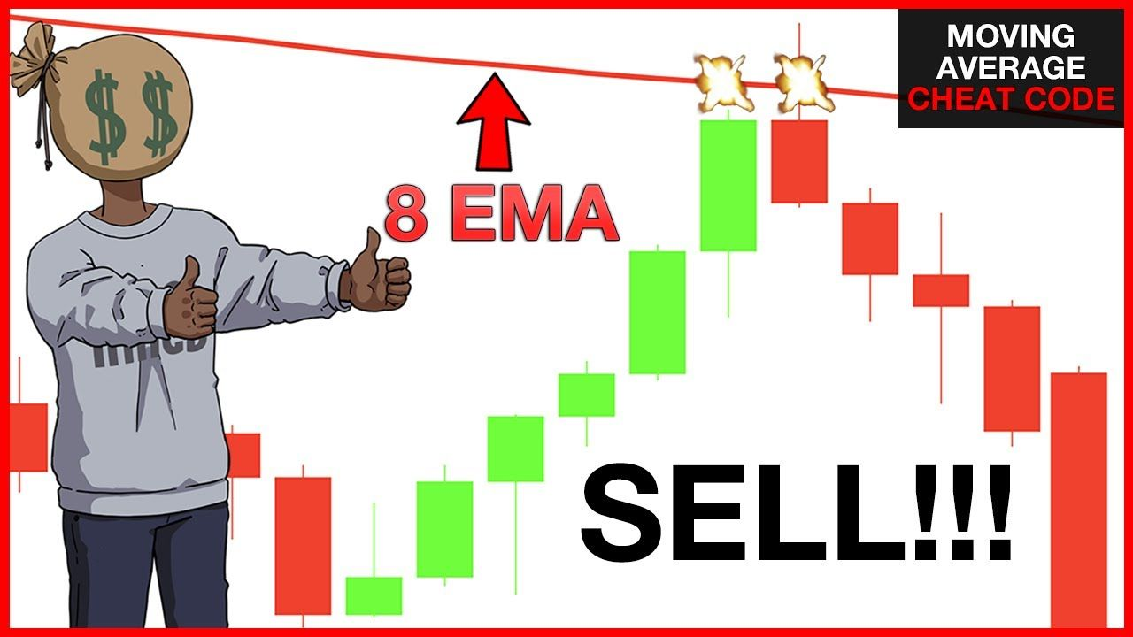 Easy Moving Average Trading Strategy 95 Win Rate You Must Know This Youtube In 2021 Trading Strategy Moving Average Trading