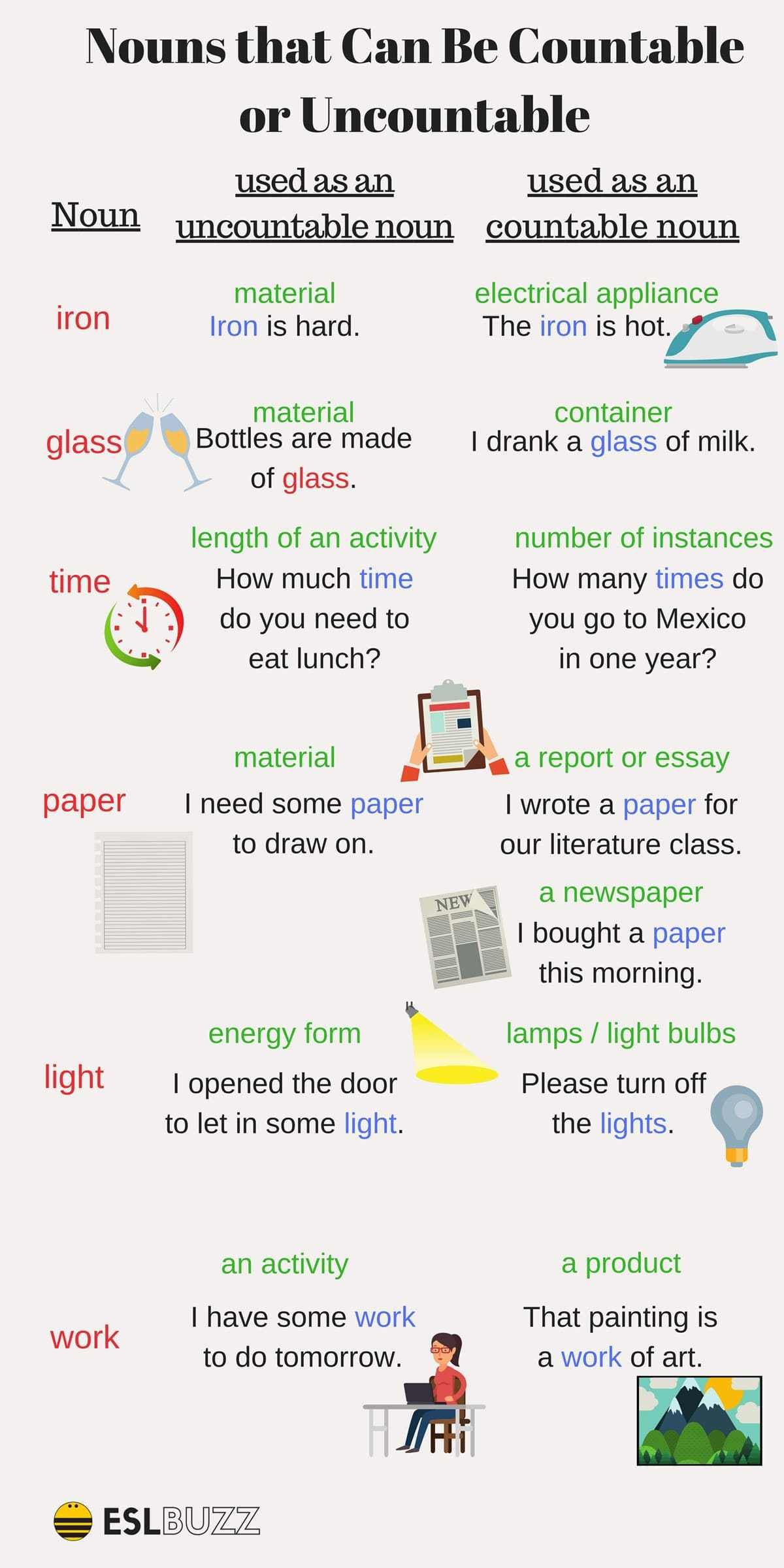Nouns That Can Be Countable And Uncountable Eslbuzz Learning English Learn English Learn English Words Teaching English Grammar
