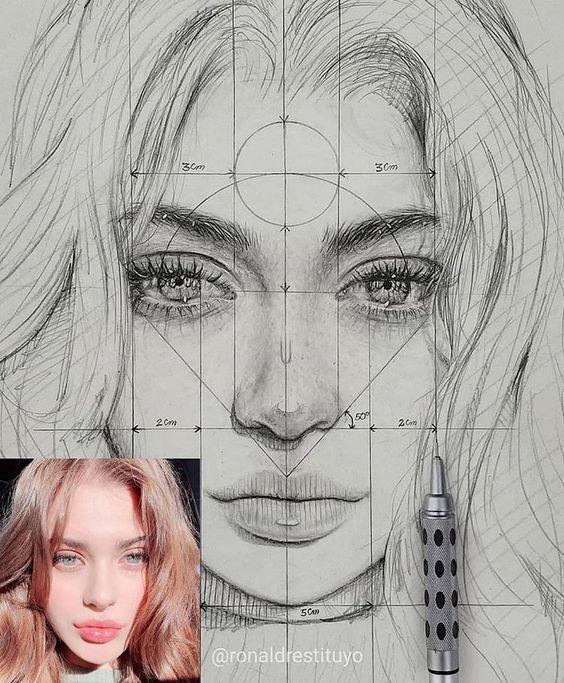 20+ wie man ein Gesicht zeichnet - Schritt für Schritt | Sky Rye Design