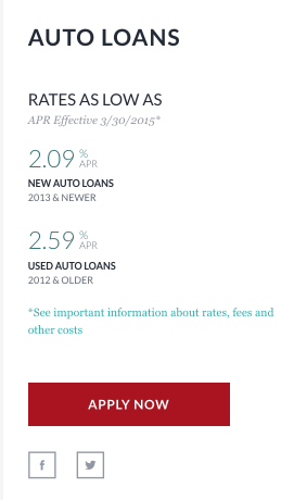Becu Auto Loan Rates And Calculator Historical Interest Rates