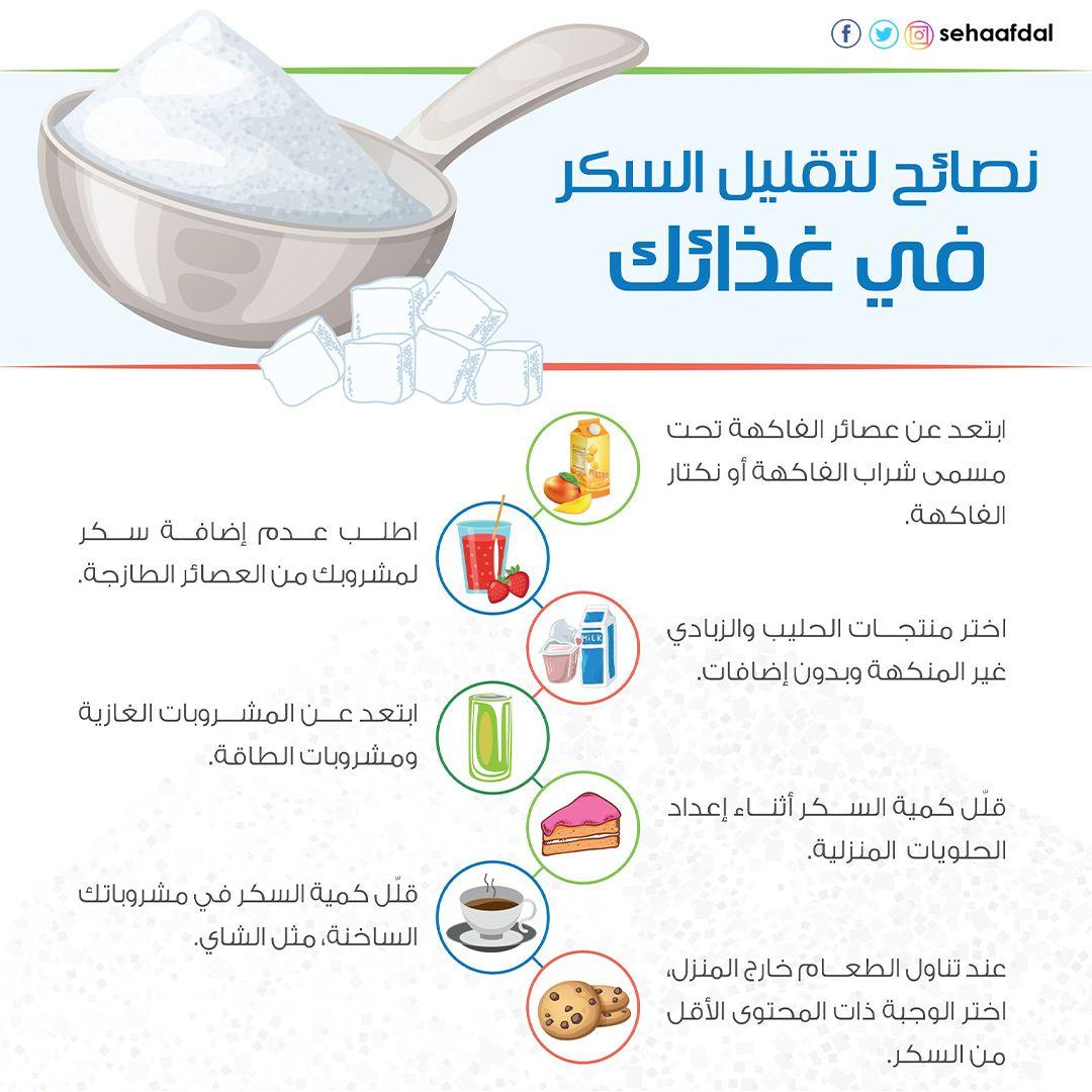 نصائح لتقليل السكر في الغذاء الامتناع أو التقليل من السكر والملح والأغذية المصنعة جوهر العديد من الأنظمة الغذائية الصحية ل Diet Loss Health Food Health