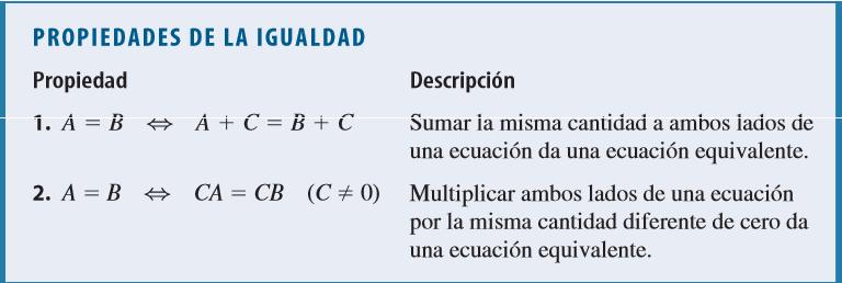 Propiedades de la Igualdad en ecuaciones