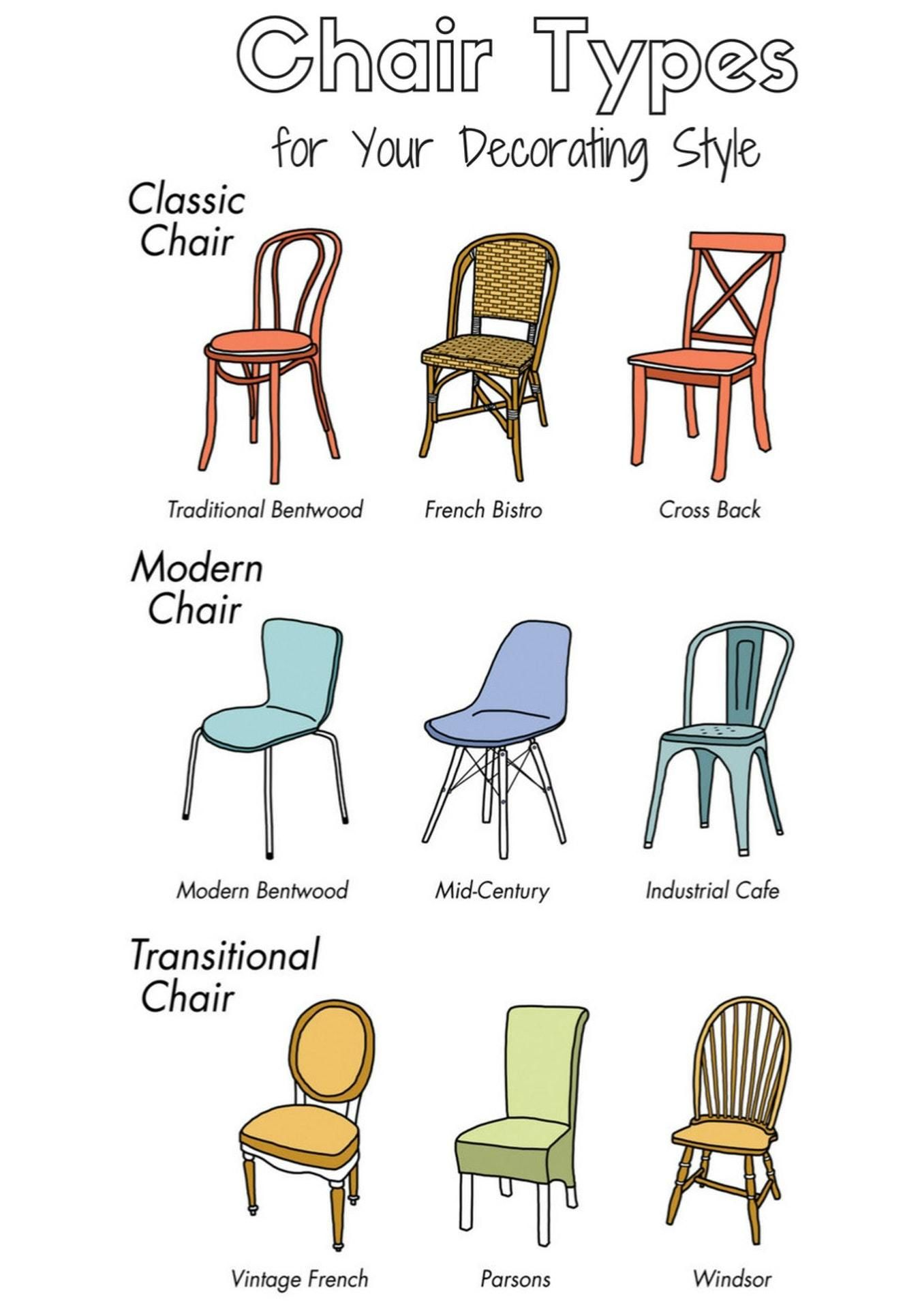 Image result for type of chair name
